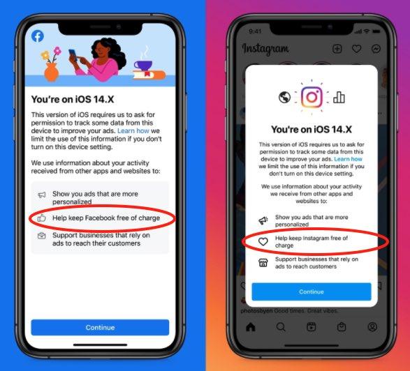 Отслеживание пользователей в Facebook и Instagram